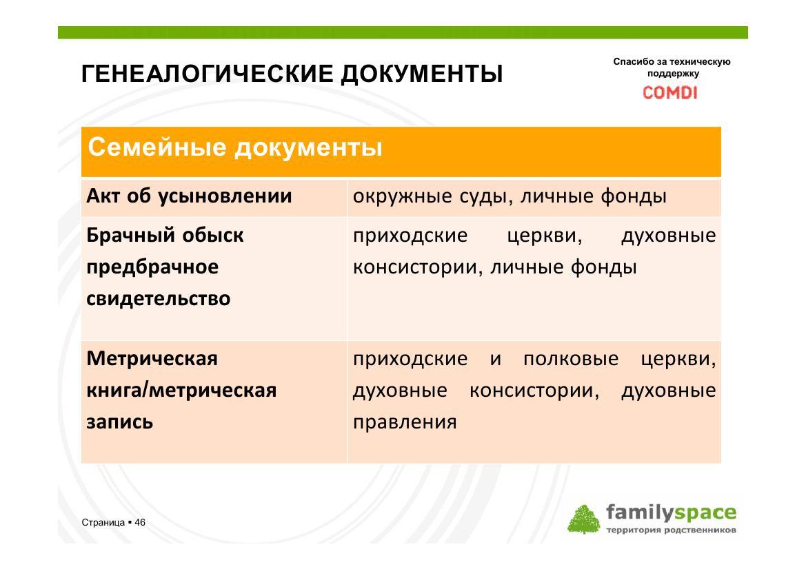 Семейные документы