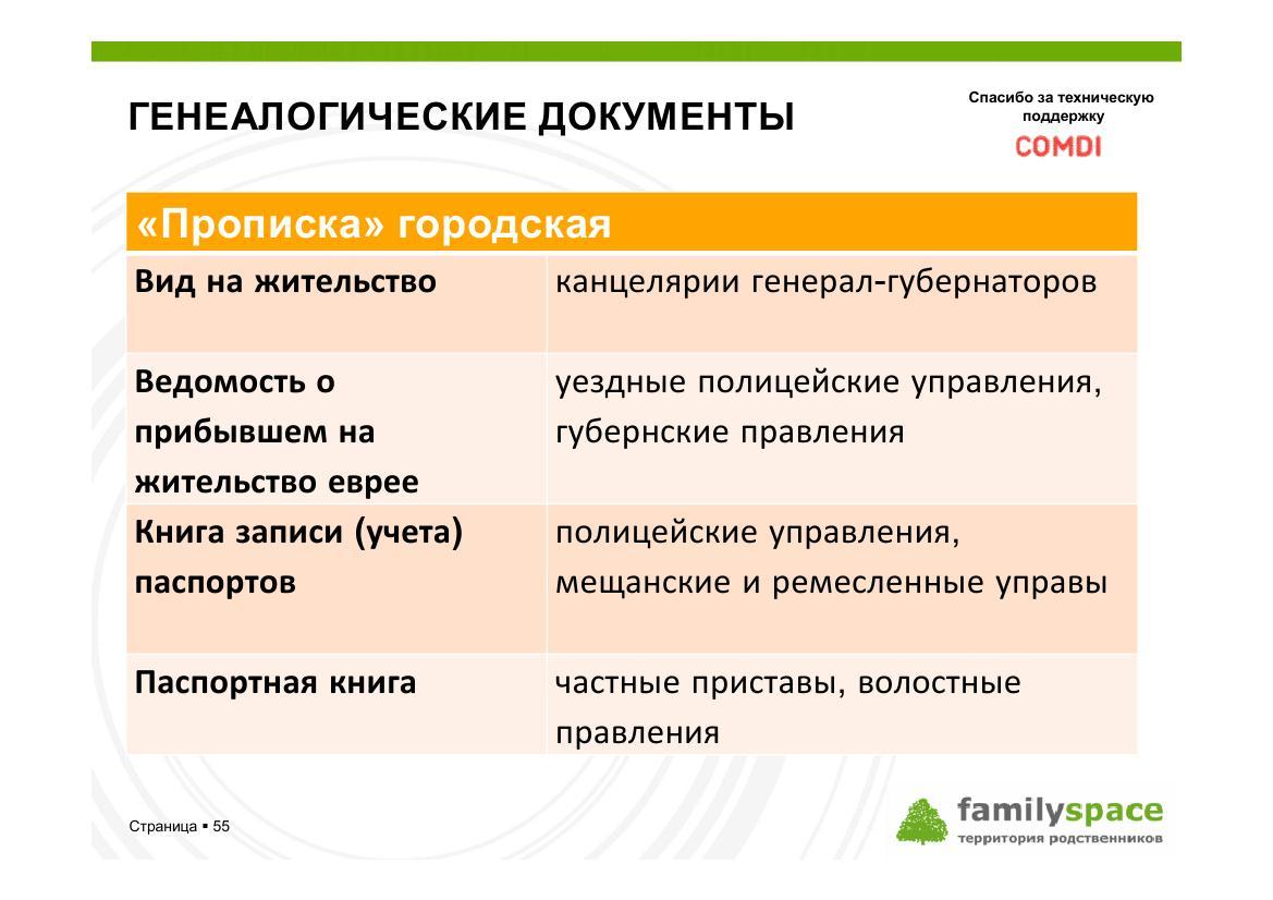 """""""Прописка городская"""""""