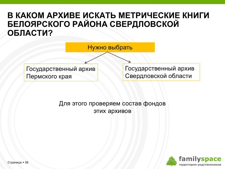 В каком архиве искать метрические книги Белоярского района Свердловской области?