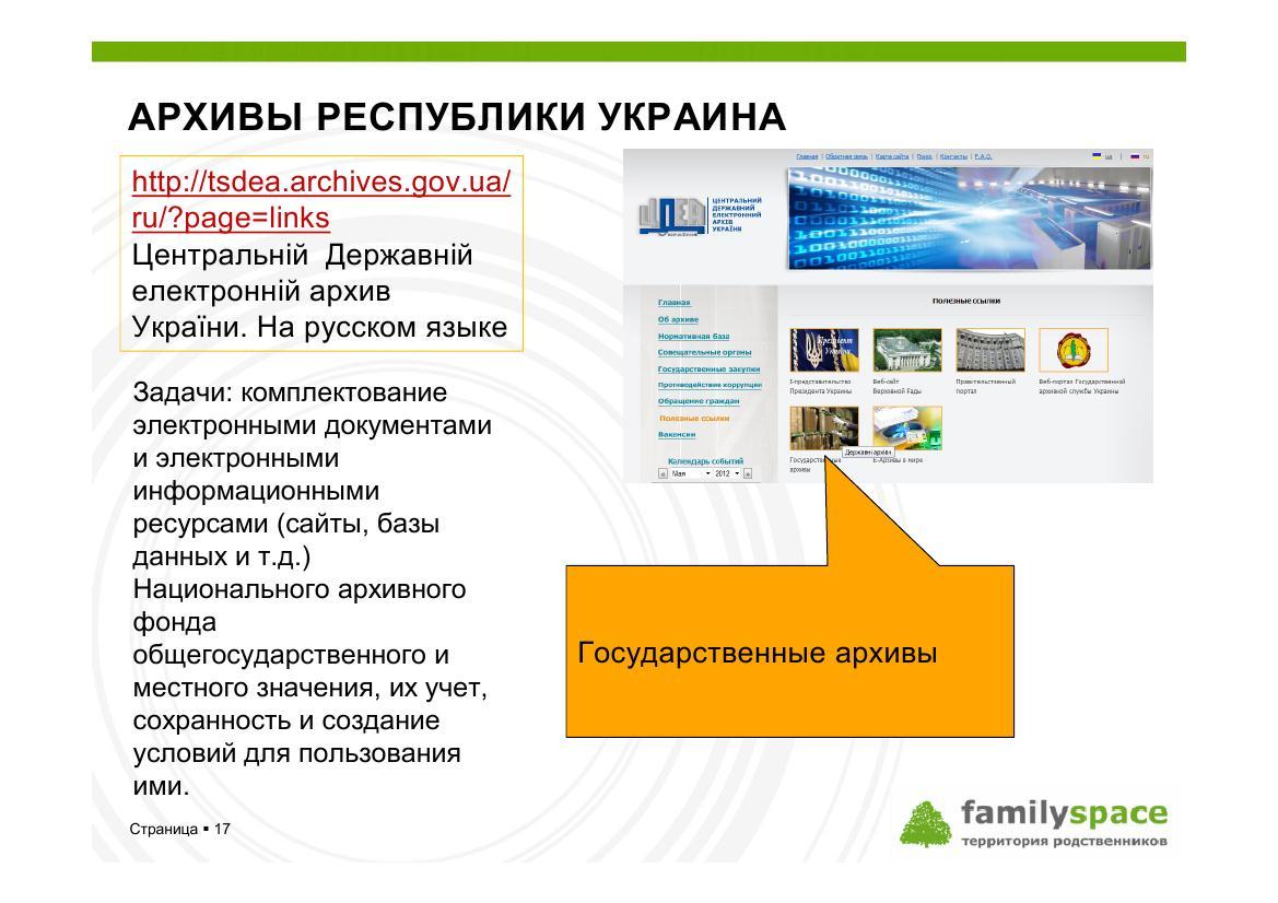 Архивы республики Украина