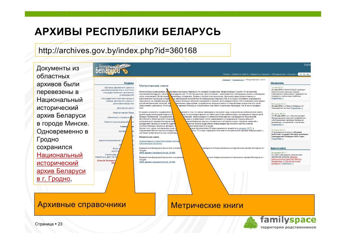 Архивы республики Беларусь
