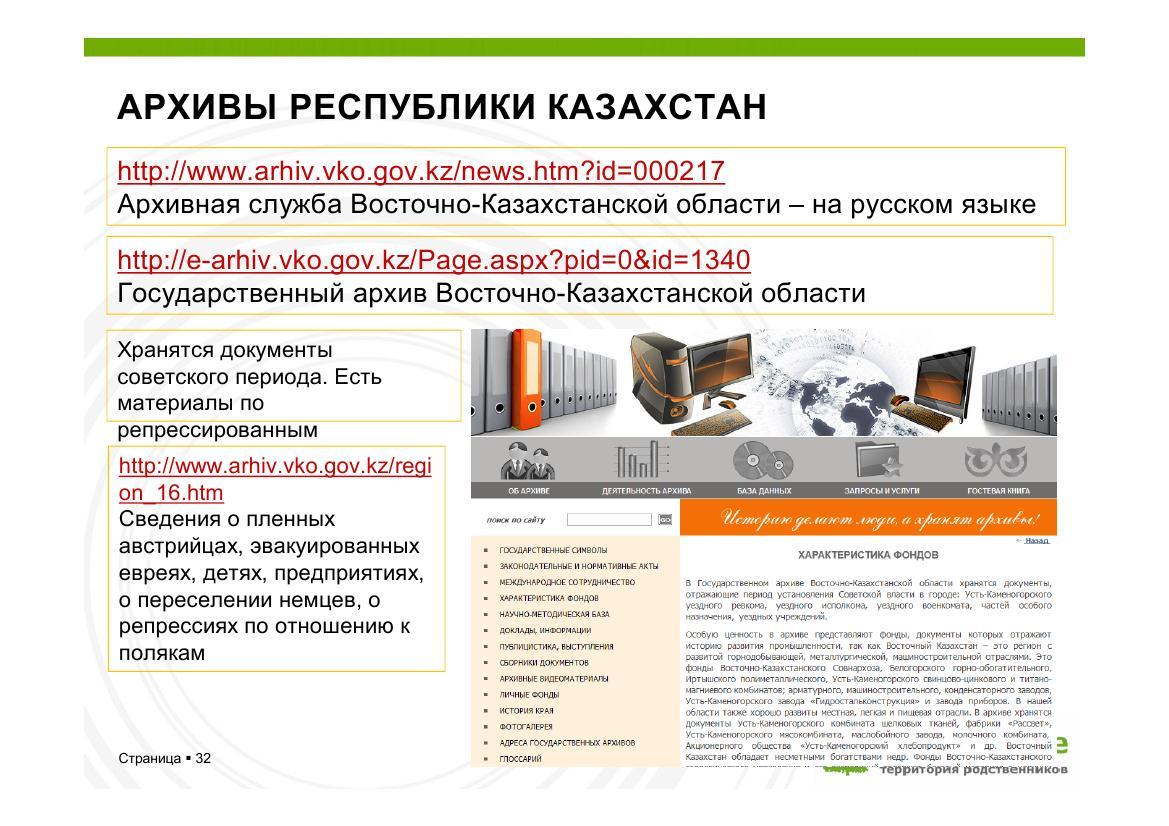 Архивы республики Казахстан