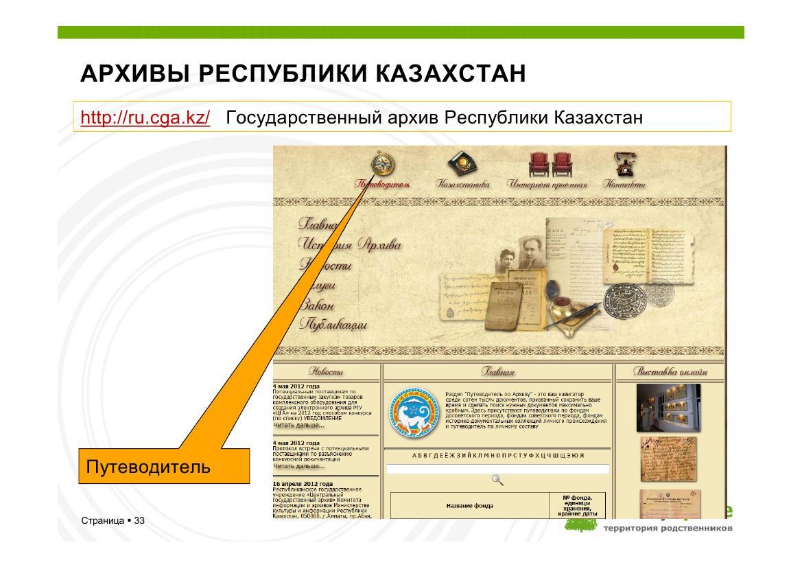 Государственный архив республики Казахстан