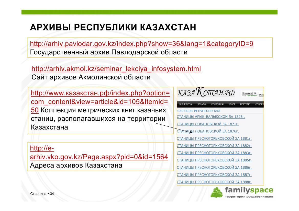 Областные архивы республики Казахстан