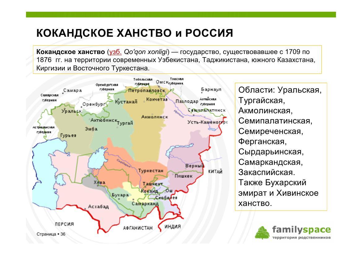 Области Российской империи, основанные на территории Кокандского ханства