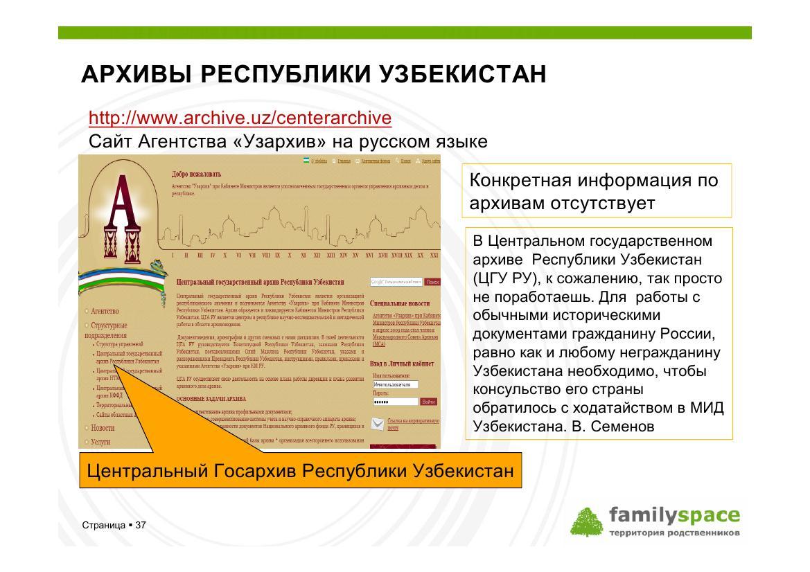 Архивы республики Узбекинстан