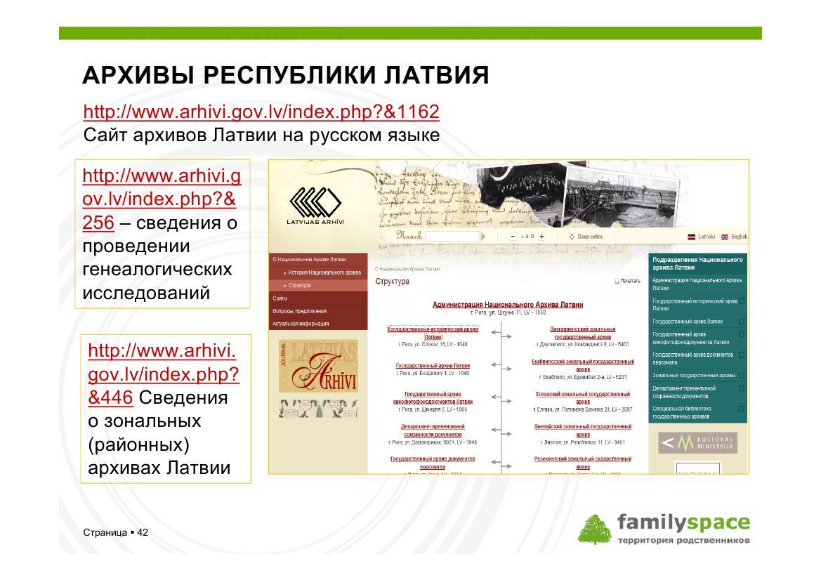 Архивы республики Латвия