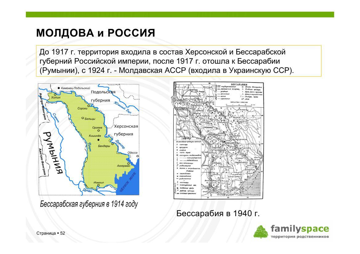 Молдова и Россия