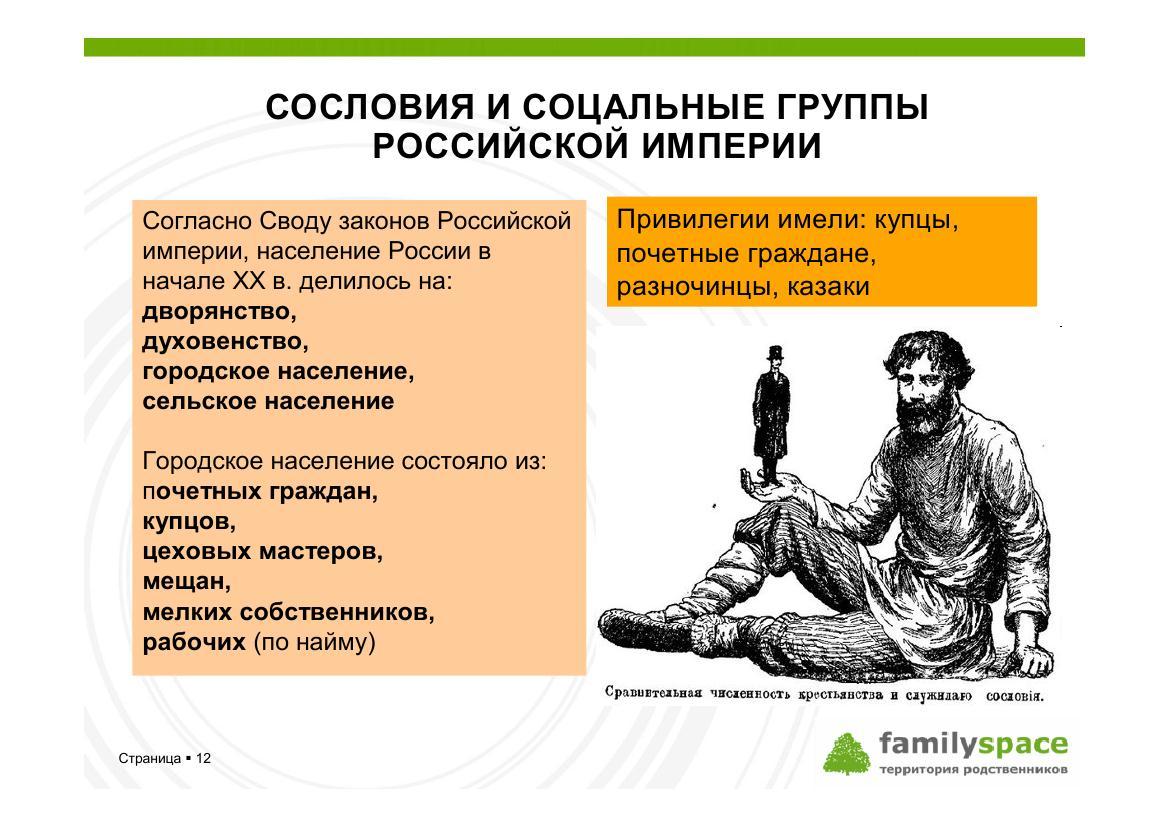 Определение сословий в Российской империи