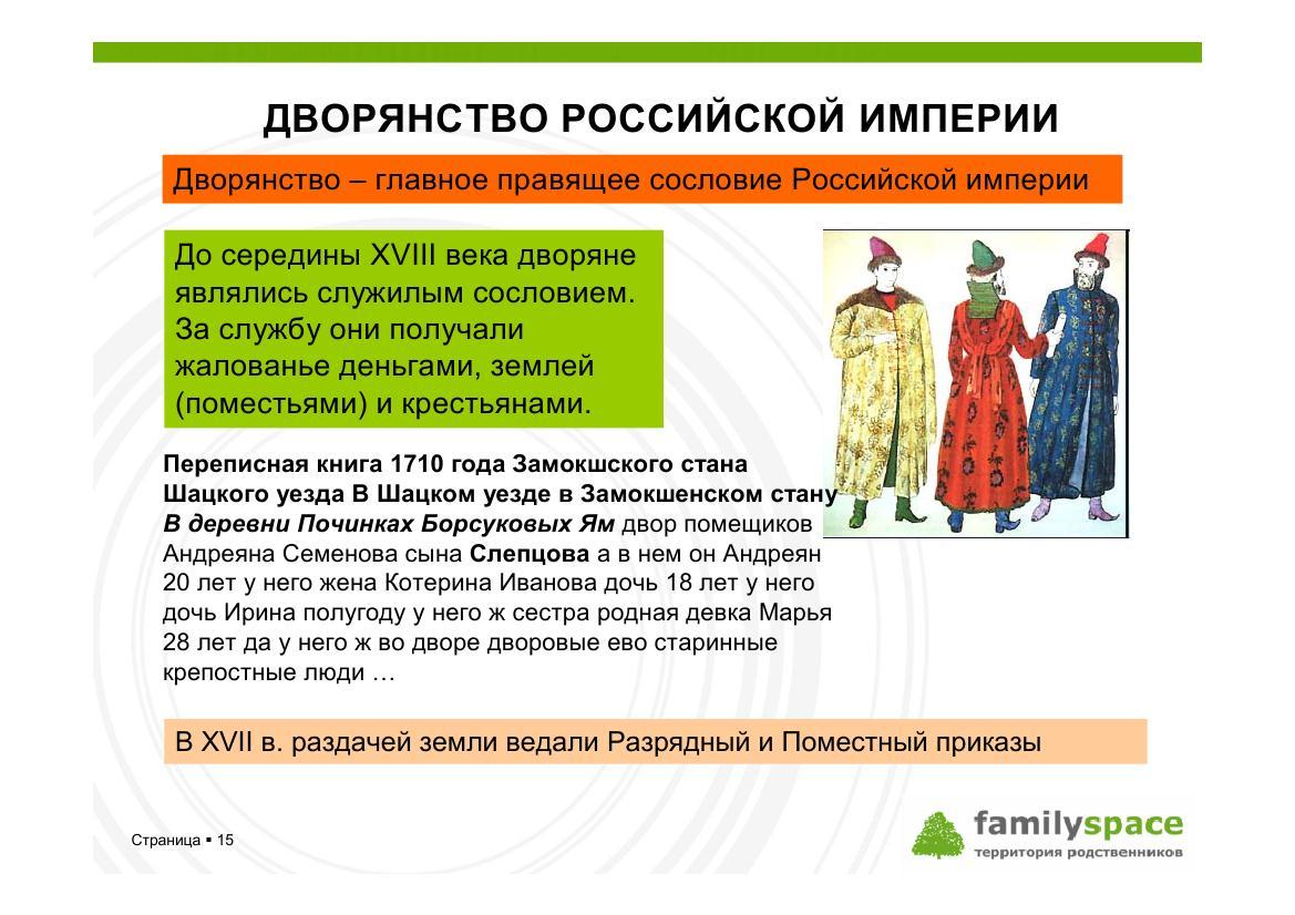 Дворянство в Российской империи