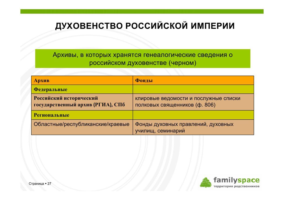 Духовенство Российской империи