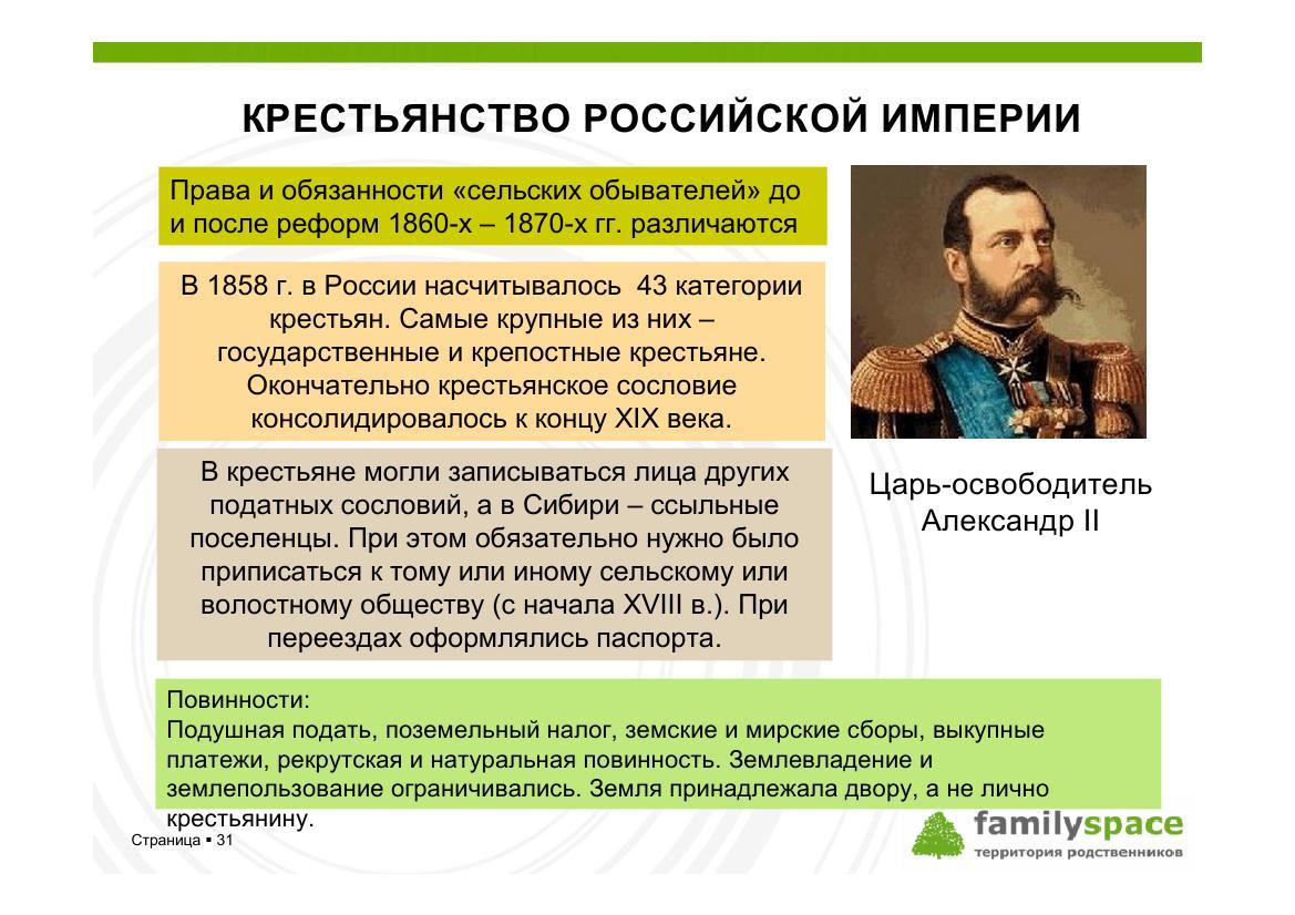 Крестьянство Российской империи