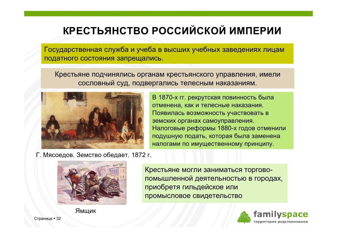 Права и обязанности крестьян и их генеалогия