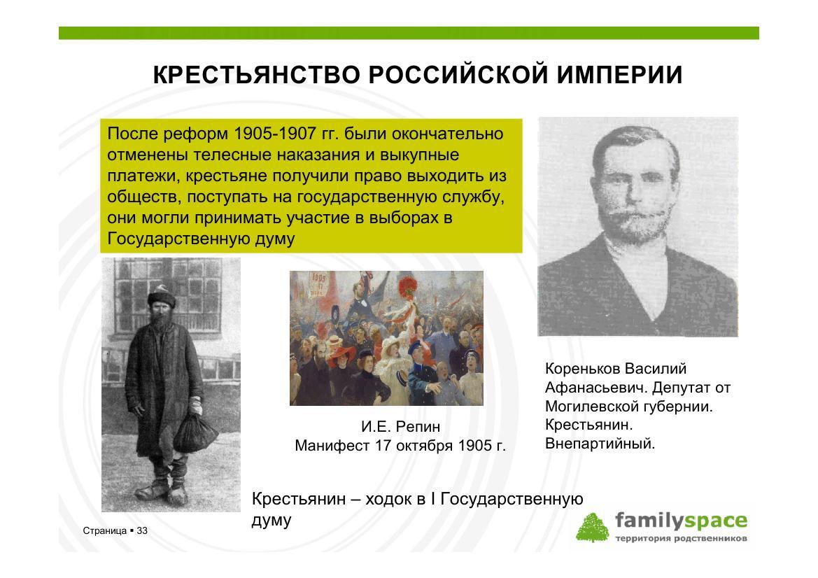 Крестьянство России в начале 20 века