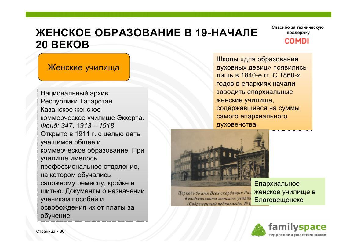 Женское образование в 19 - начале 20 веков